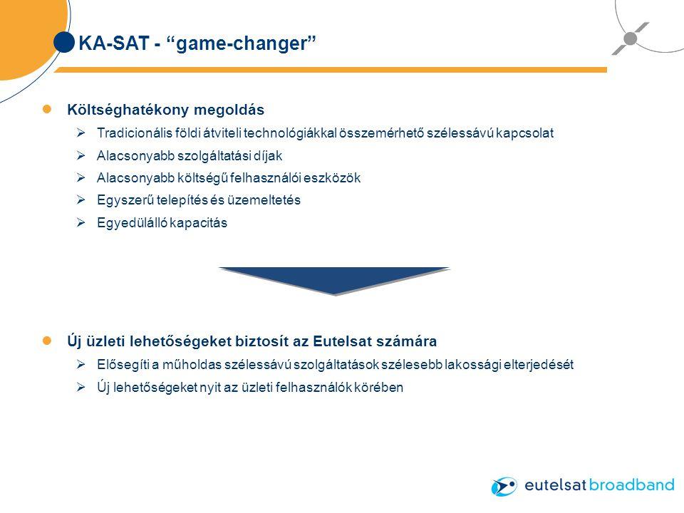 KA-SAT - game-changer Költséghatékony megoldás  Tradicionális földi átviteli technológiákkal összemérhető szélessávú kapcsolat  Alacsonyabb szolgáltatási díjak  Alacsonyabb költségű felhasználói eszközök  Egyszerű telepítés és üzemeltetés  Egyedülálló kapacitás Új üzleti lehetőségeket biztosít az Eutelsat számára  Elősegíti a műholdas szélessávú szolgáltatások szélesebb lakossági elterjedését  Új lehetőségeket nyit az üzleti felhasználók körében