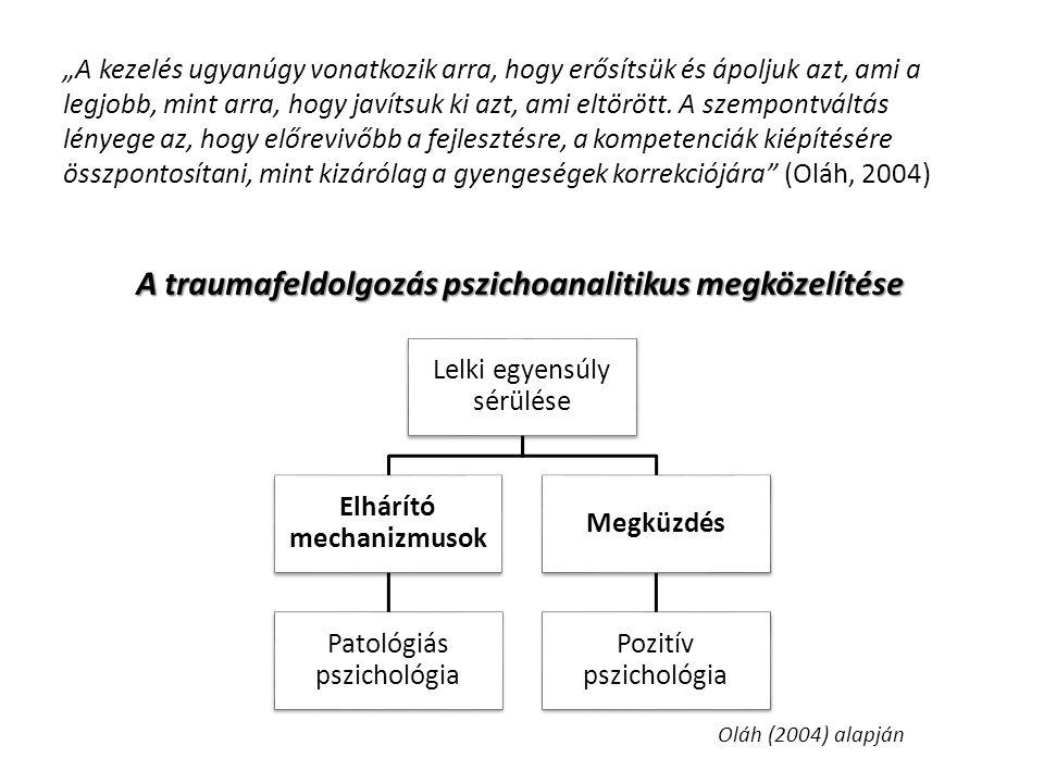 """""""A kezelés ugyanúgy vonatkozik arra, hogy erősítsük és ápoljuk azt, ami a legjobb, mint arra, hogy javítsuk ki azt, ami eltörött. A szempontváltás lén"""