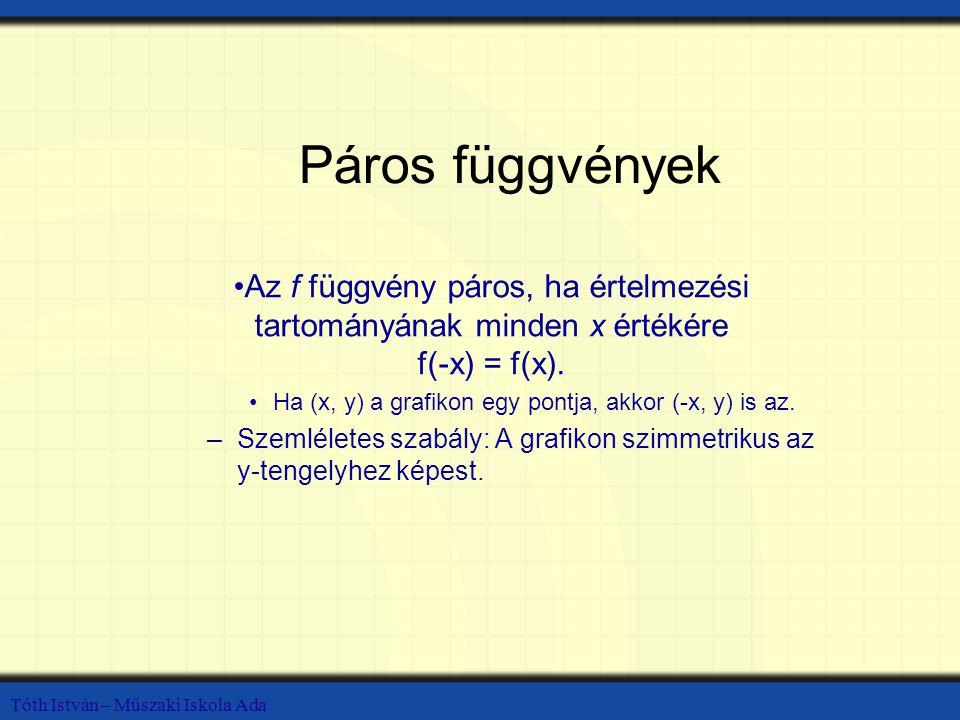 Tóth István – Műszaki Iskola Ada Páros függvények Az f függvény páros, ha értelmezési tartományának minden x értékére f(-x) = f(x).