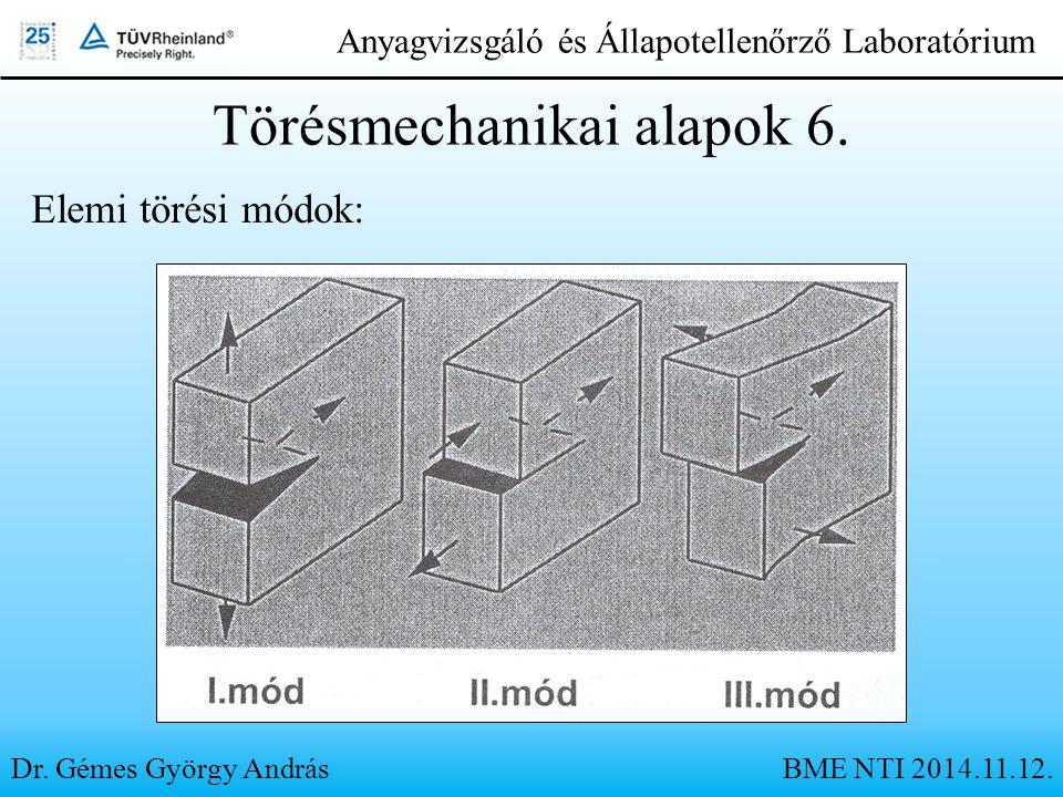 Dr. Gémes György András Anyagvizsgáló és Állapotellenőrző Laboratórium Törésmechanikai alapok 6. BME NTI 2014.11.12. Elemi törési módok: