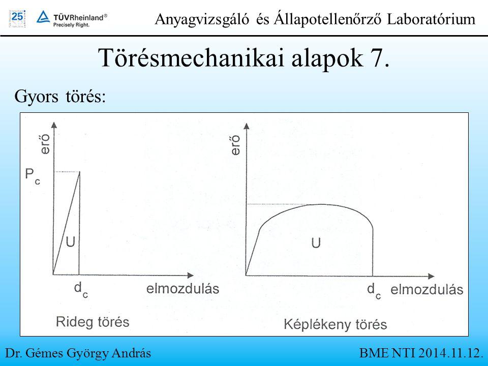 Dr. Gémes György András Anyagvizsgáló és Állapotellenőrző Laboratórium Törésmechanikai alapok 7. BME NTI 2014.11.12. Gyors törés: