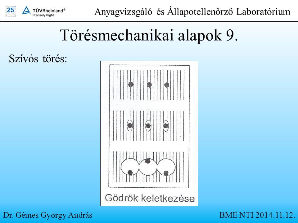 Dr. Gémes György András Anyagvizsgáló és Állapotellenőrző Laboratórium Törésmechanikai alapok 9. BME NTI 2014.11.12. Szívós törés: