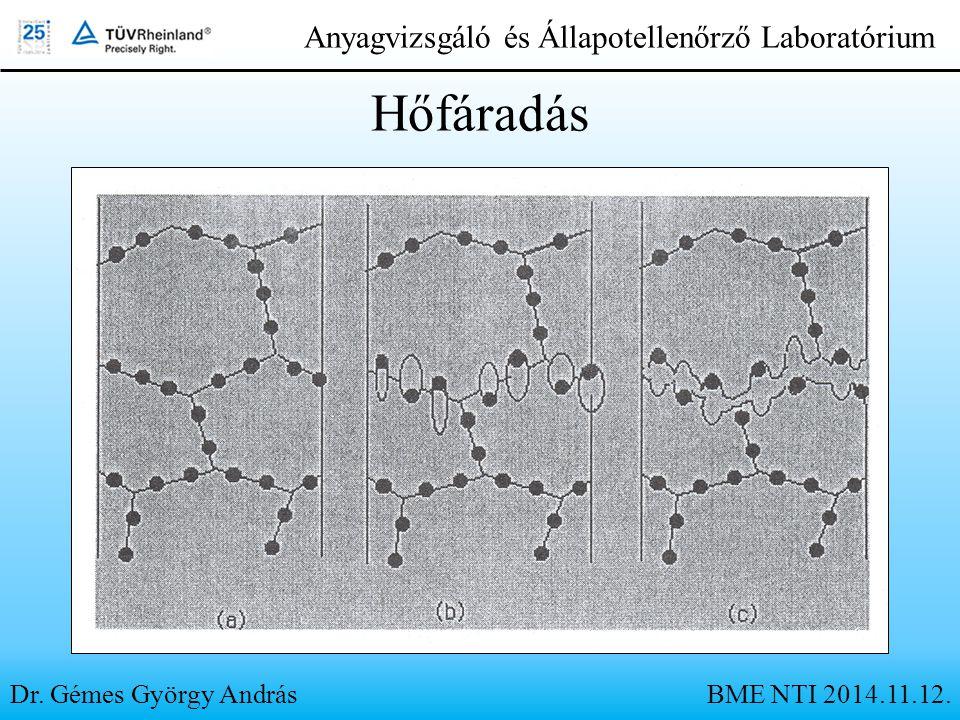 Dr. Gémes György András Anyagvizsgáló és Állapotellenőrző Laboratórium Hőfáradás BME NTI 2014.11.12.