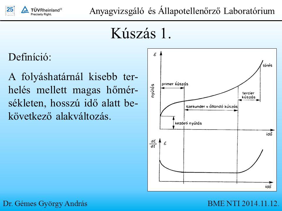 Dr. Gémes György András Anyagvizsgáló és Állapotellenőrző Laboratórium Kúszás 1. Definíció: A folyáshatárnál kisebb ter- helés mellett magas hőmér- sé
