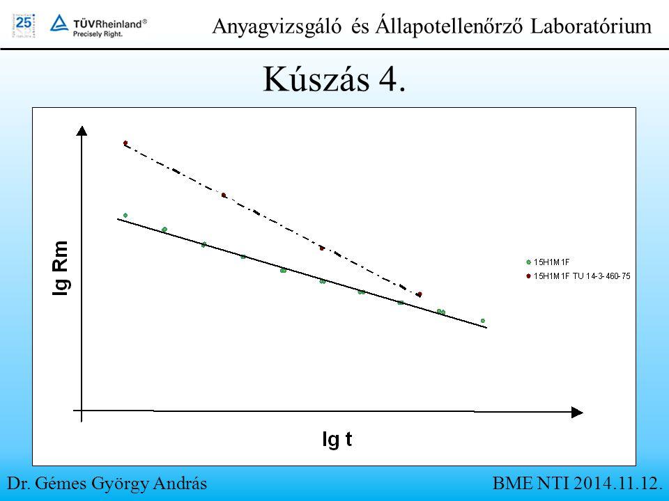 Dr. Gémes György András Anyagvizsgáló és Állapotellenőrző Laboratórium Kúszás 4. BME NTI 2014.11.12.