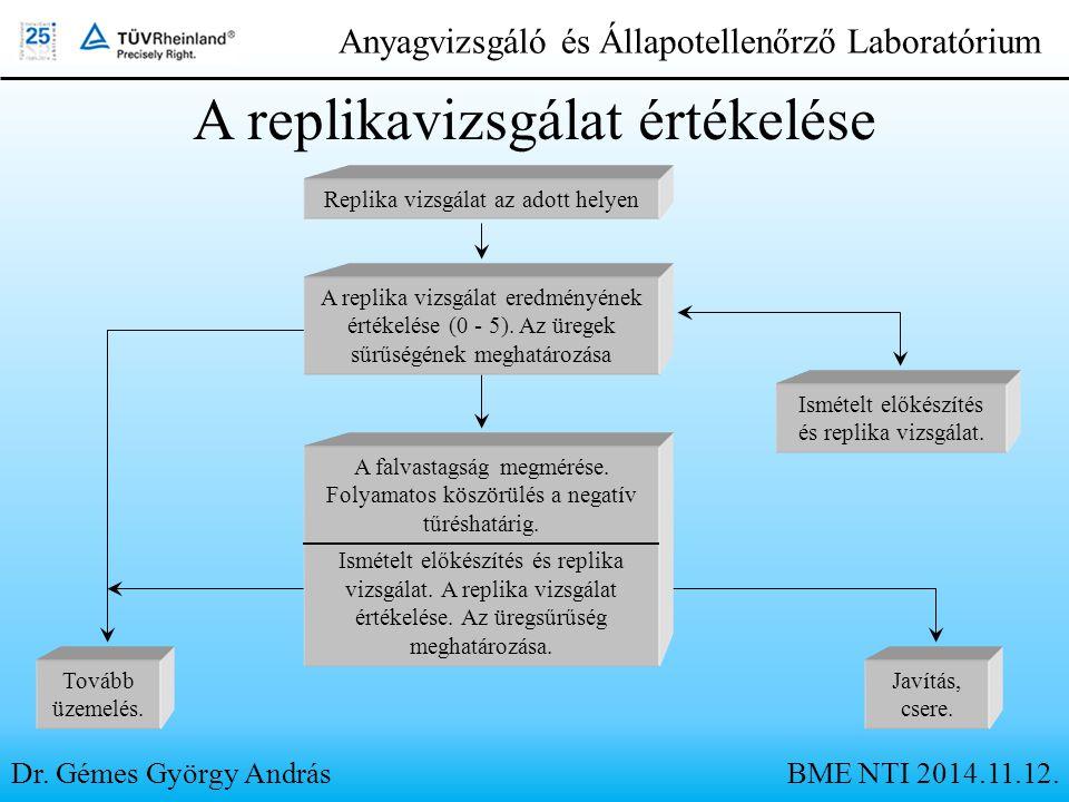Dr. Gémes György András Anyagvizsgáló és Állapotellenőrző Laboratórium A replikavizsgálat értékelése A falvastagság megmérése. Folyamatos köszörülés a