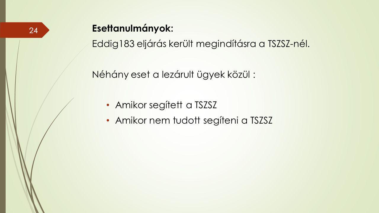Esettanulmányok: Eddig183 eljárás került megindításra a TSZSZ-nél.