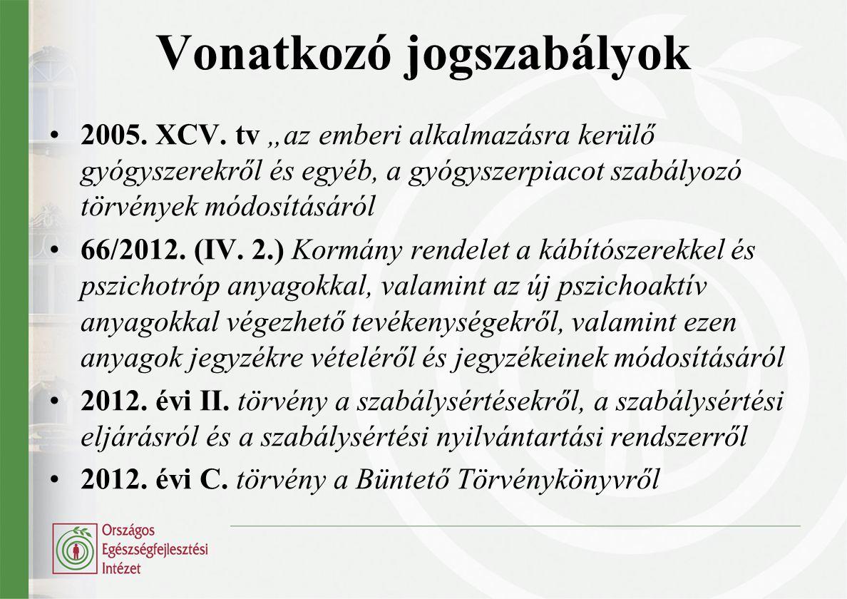 Vonatkozó jogszabályok 2005.XCV.