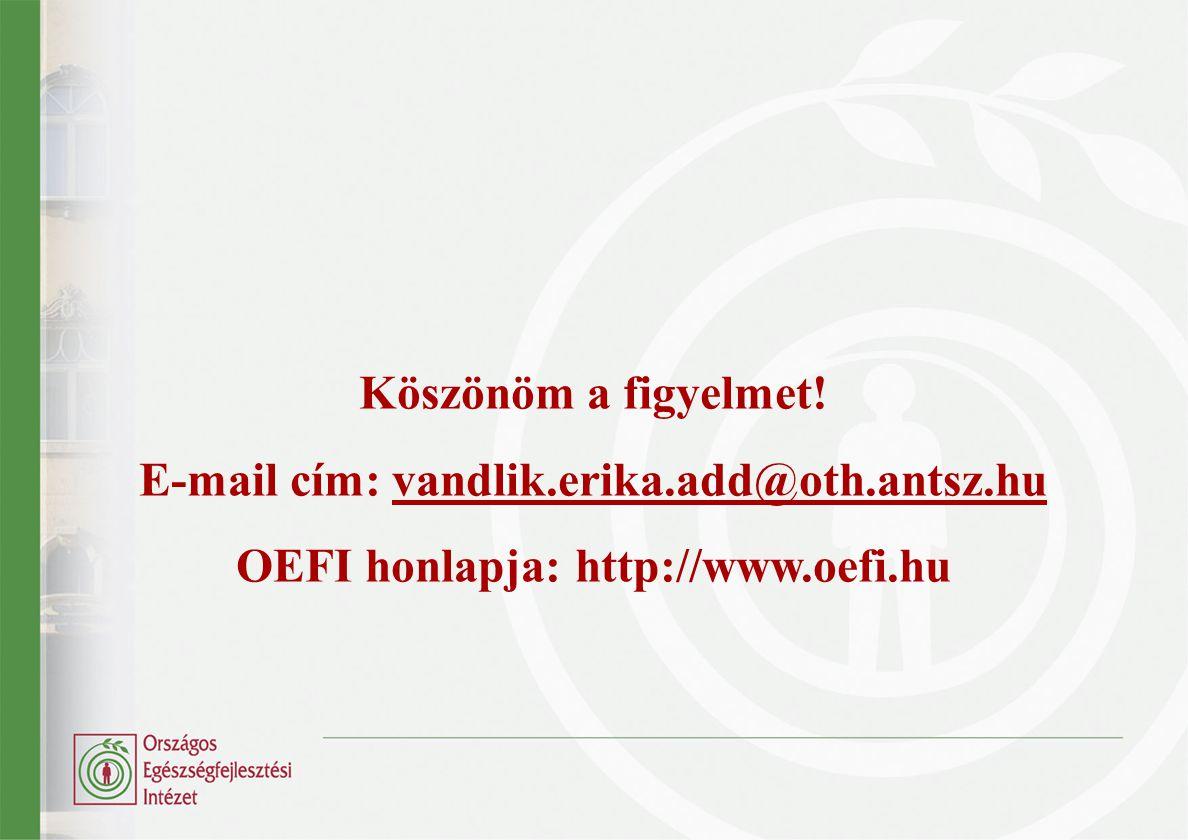 Köszönöm a figyelmet! E-mail cím: vandlik.erika.add@oth.antsz.hu OEFI honlapja: http://www.oefi.hu