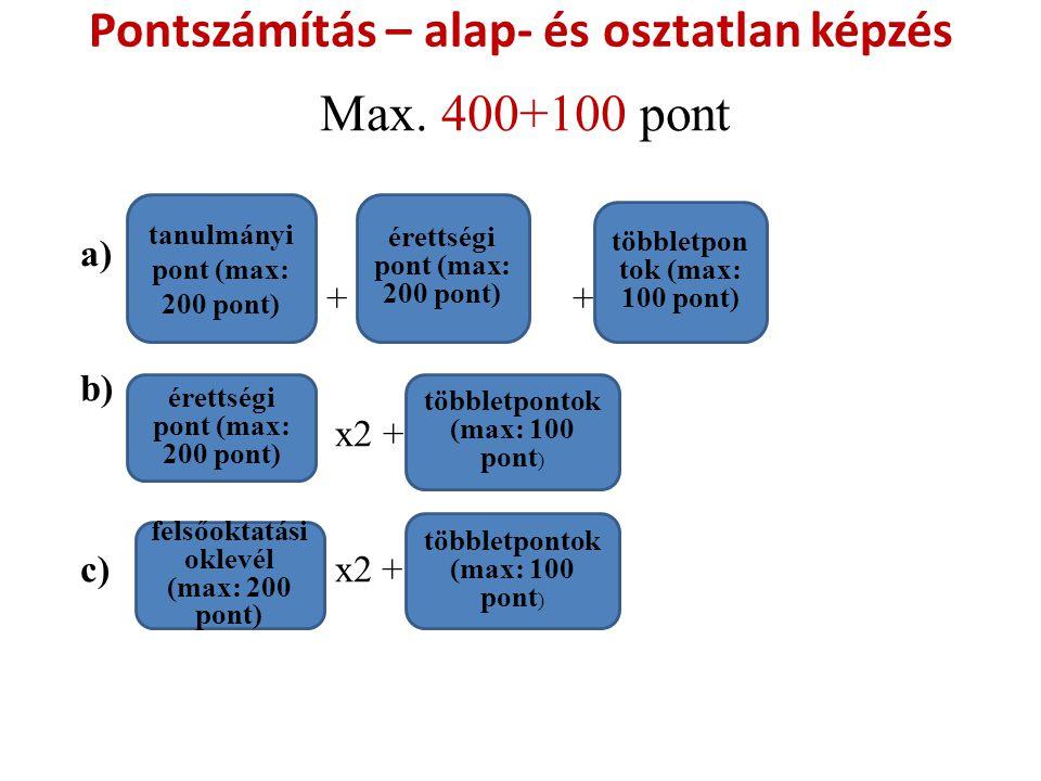 Pontszámítás – alap- és osztatlan képzés Max. 400+100 pont a) + + b) x2 + c) x2 + tanulmányi pont (max: 200 pont) érettségi pont (max: 200 pont) többl