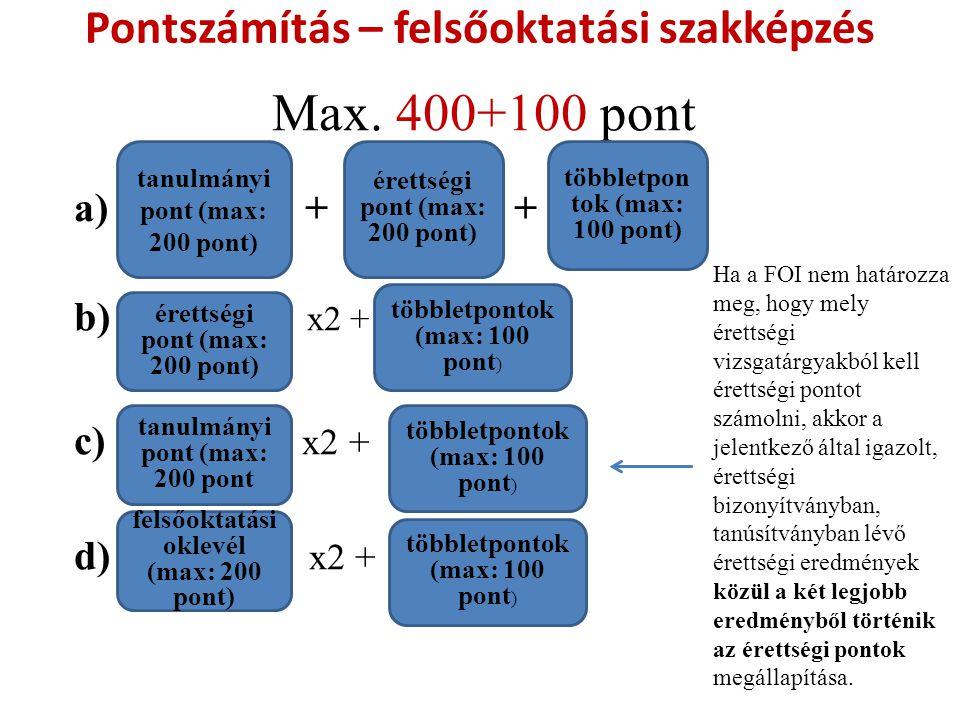 Pontszámítás – felsőoktatási szakképzés Max. 400+100 pont a) + + b) x2 + c) x2 + d) x2 + tanulmányi pont (max: 200 pont) érettségi pont (max: 200 pont