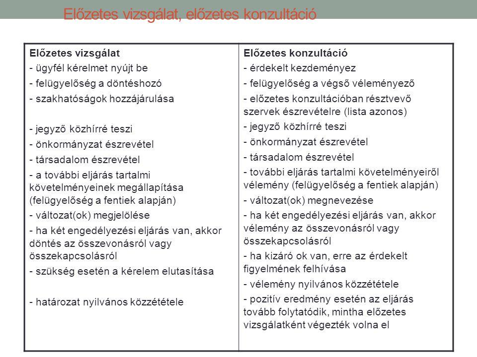 Előzetes vizsgálat, előzetes konzultáció Előzetes vizsgálat - ügyfél kérelmet nyújt be - felügyelőség a döntéshozó - szakhatóságok hozzájárulása - jeg