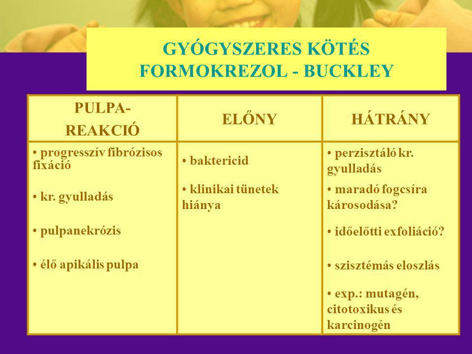 GYÓGYSZERES KÖTÉS FORMOKREZOL - BUCKLEY PULPA- REAKCIÓ ELŐNYHÁTRÁNY progresszív fibrózisos fixáció baktericid perzisztáló kr. gyulladás kr. gyulladás