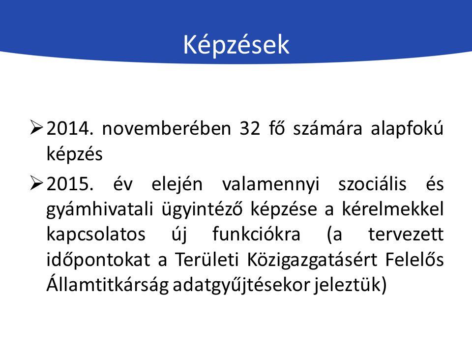 Képzések  2014.novemberében 32 fő számára alapfokú képzés  2015.