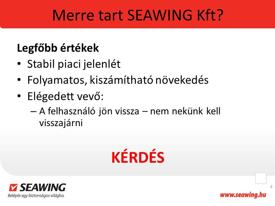 Merre tart SEAWING Kft.
