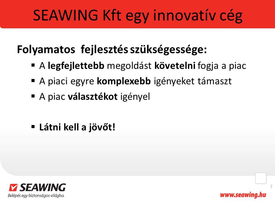 SEAWING Kft egy innovatív cég Folyamatos fejlesztés szükségessége:  A legfejlettebb megoldást követelni fogja a piac  A piaci egyre komplexebb igényeket támaszt  A piac választékot igényel  Látni kell a jövőt.