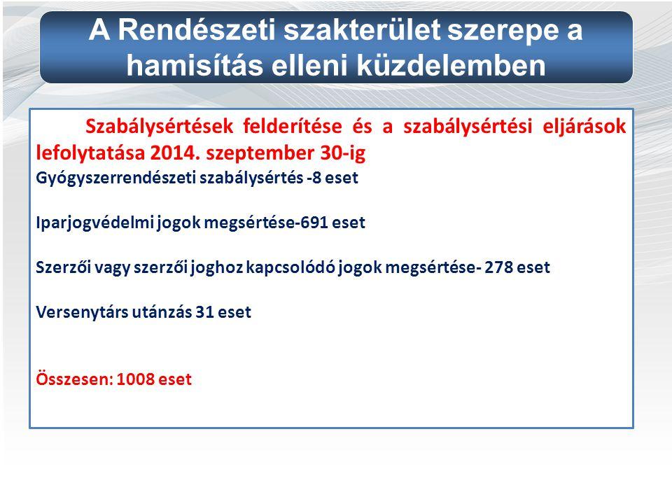 Szabálysértések felderítése és a szabálysértési eljárások lefolytatása 2014. szeptember 30-ig Gyógyszerrendészeti szabálysértés -8 eset Iparjogvédelmi