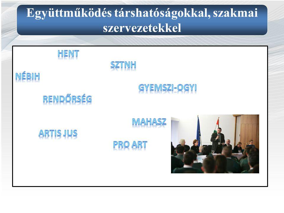 Együttműködés társhatóságokkal, szakmai szervezetekkel