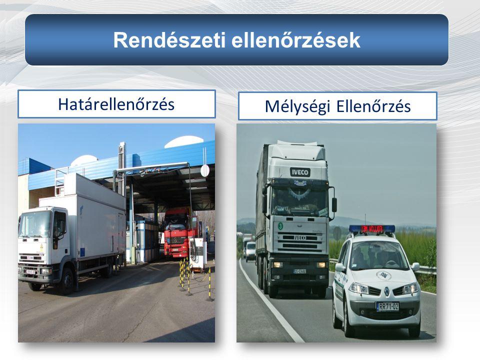 Határellenőrzés Rendészeti ellenőrzések Mélységi Ellenőrzés
