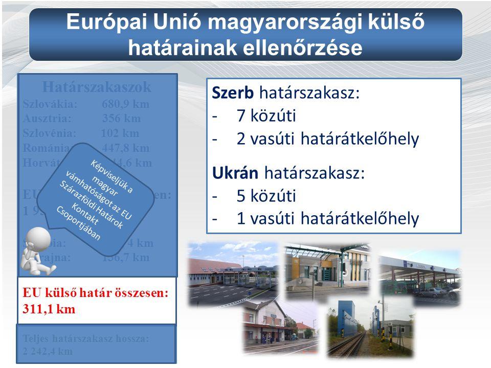 Szerb határszakasz: -7 közúti -2 vasúti határátkelőhely Ukrán határszakasz: -5 közúti -1 vasúti határátkelőhely Európai Unió magyarországi külső határ