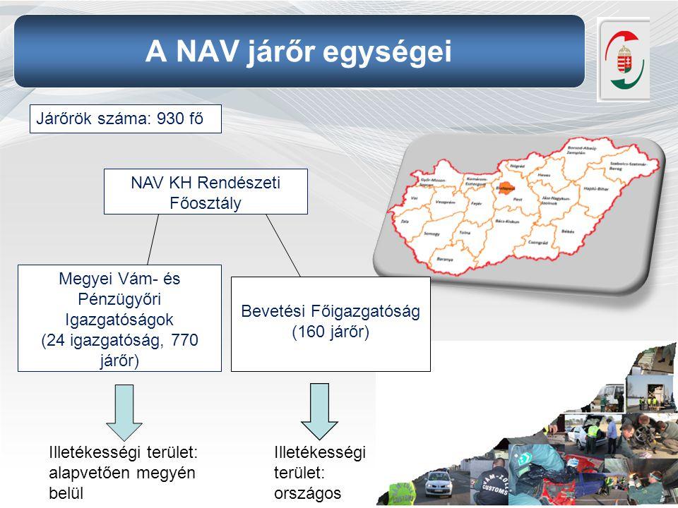 Járőrök száma: 930 fő NAV KH Rendészeti Főosztály Bevetési Főigazgatóság (160 járőr) Megyei Vám- és Pénzügyőri Igazgatóságok (24 igazgatóság, 770 járő