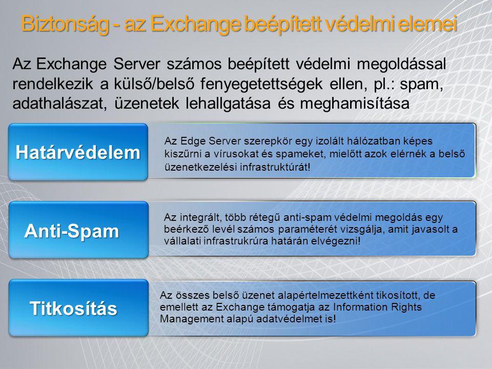 Biztonság - az Exchange beépített védelmi elemei Az Exchange Server számos beépített védelmi megoldással rendelkezik a külső/belső fenyegetettségek el
