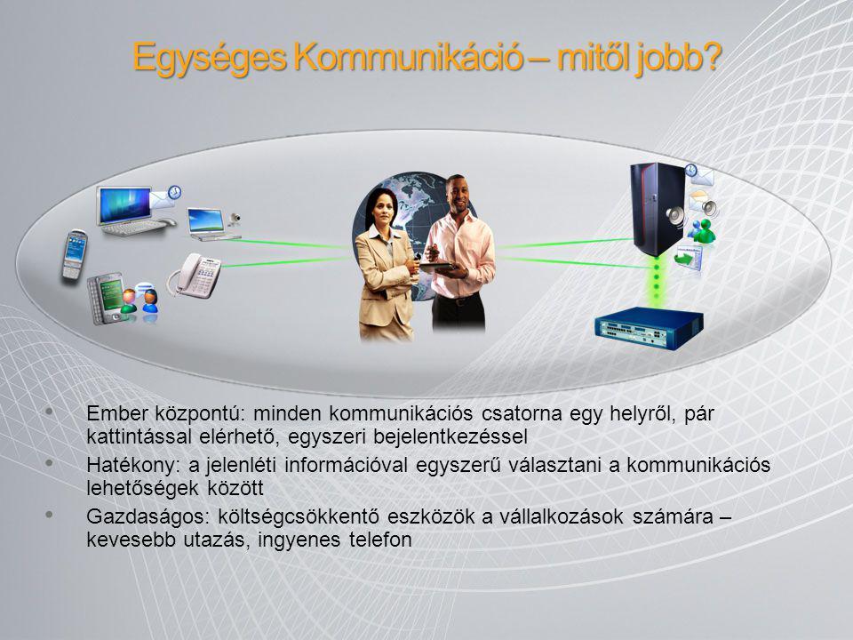 Ember központú: minden kommunikációs csatorna egy helyről, pár kattintással elérhető, egyszeri bejelentkezéssel Hatékony: a jelenléti információval eg