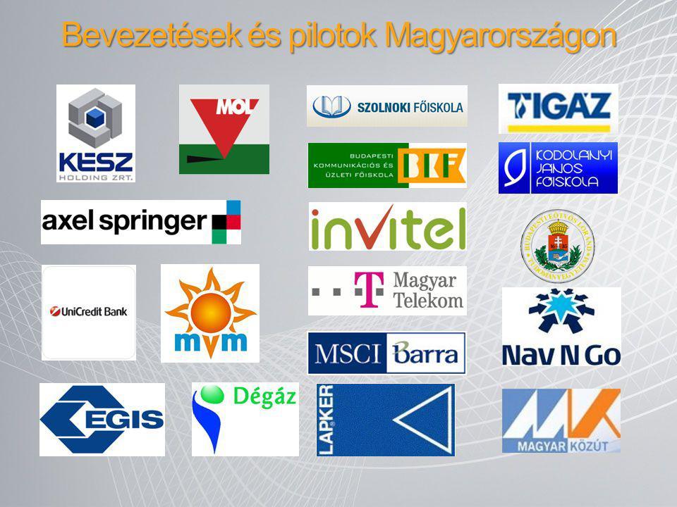 Bevezetések és pilotok Magyarországon