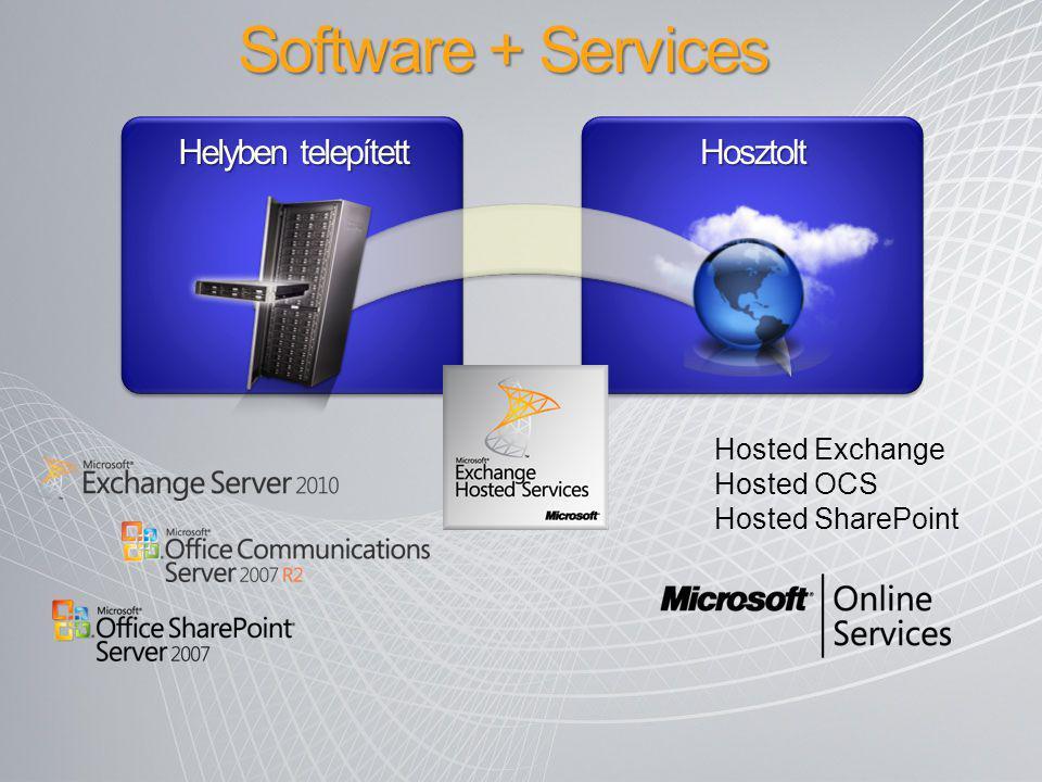 Helyben telepített Hosztolt Software + Services Hosted Exchange Hosted OCS Hosted SharePoint