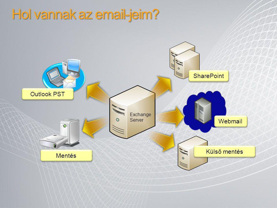 SharePoint Outlook PST Webmail Külső mentés Mentés Exchange Server Hol vannak az email-jeim?