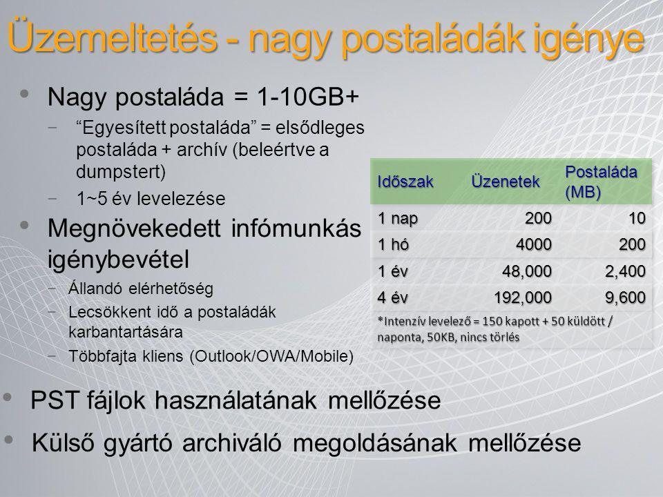 """Üzemeltetés - nagy postaládák igénye Nagy postaláda = 1-10GB+ −""""Egyesített postaláda"""" = elsődleges postaláda + archív (beleértve a dumpstert) −1~5 év"""