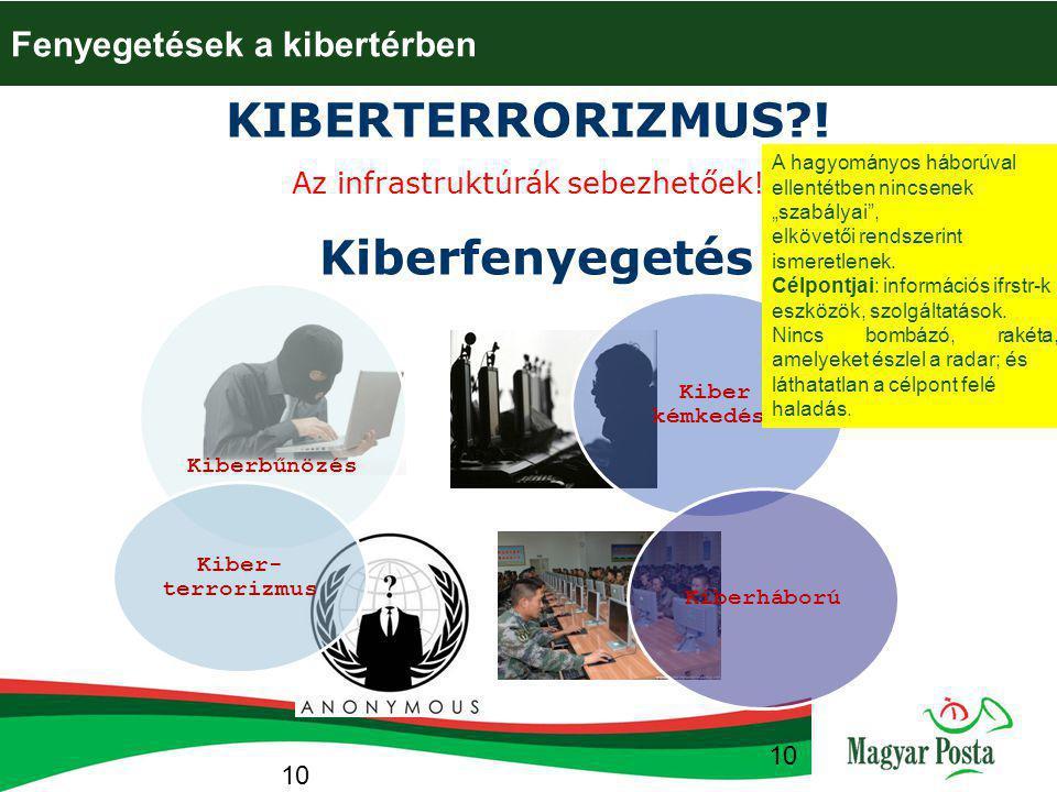 KIBERTERRORIZMUS?! Az infrastruktúrák sebezhetőek! Kiberfenyegetés Fenyegetések a kibertérben 10 Kiberbűnözés Kiber- terrorizmus Kiber kémkedés Kiberh