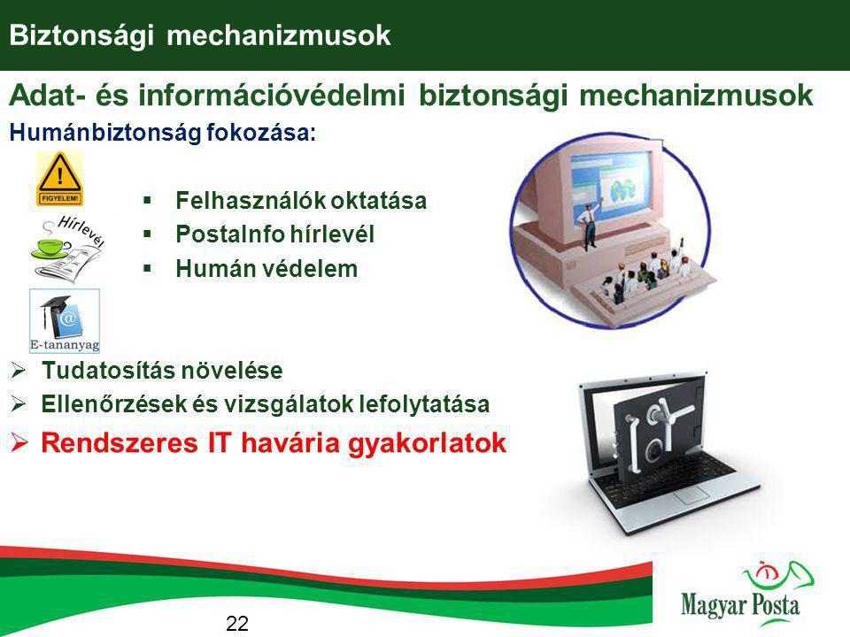 Adat- és információvédelmi biztonsági mechanizmusok Humánbiztonság fokozása:  Felhasználók oktatása  PostaInfo hírlevél  Humán védelem  Tudatosítá