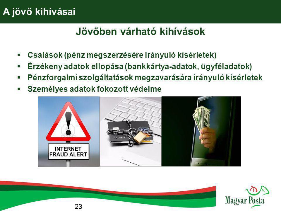 A jövő kihívásai Jövőben várható kihívások  Csalások (pénz megszerzésére irányuló kísérletek)  Érzékeny adatok ellopása (bankkártya-adatok, ügyfélad