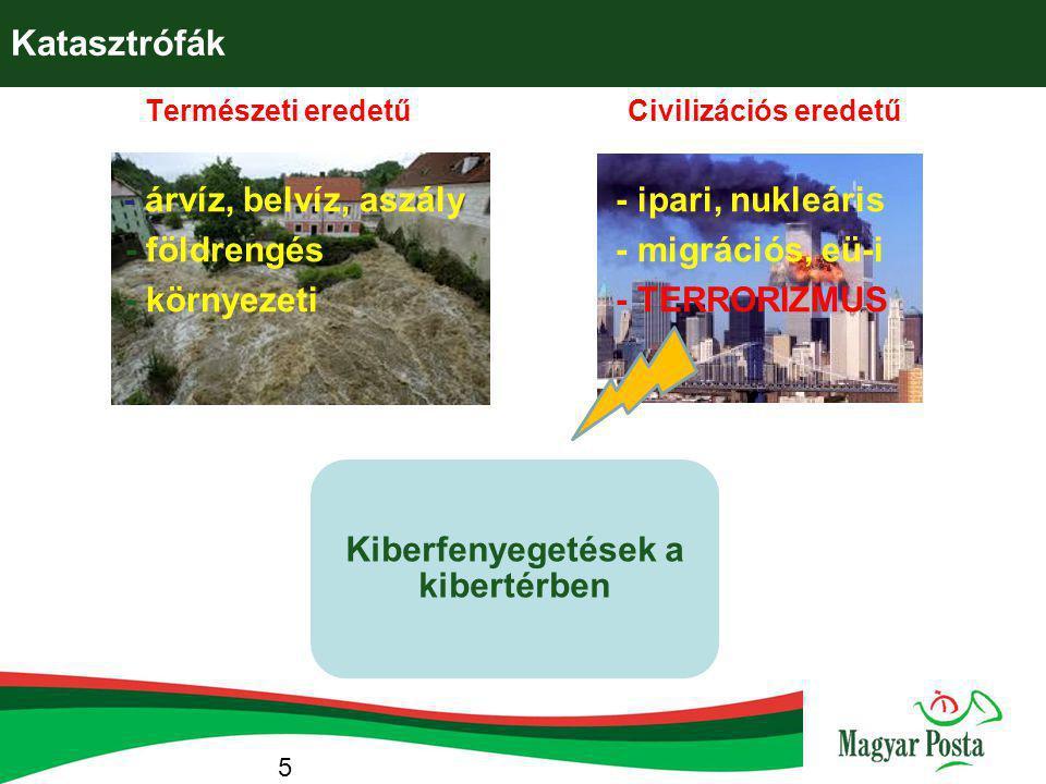 Katasztrófák Természeti eredetű Civilizációs eredetű - árvíz, belvíz, aszály - ipari, nukleáris - földrengés - migrációs, eü-i - környezeti - TERRORIZ