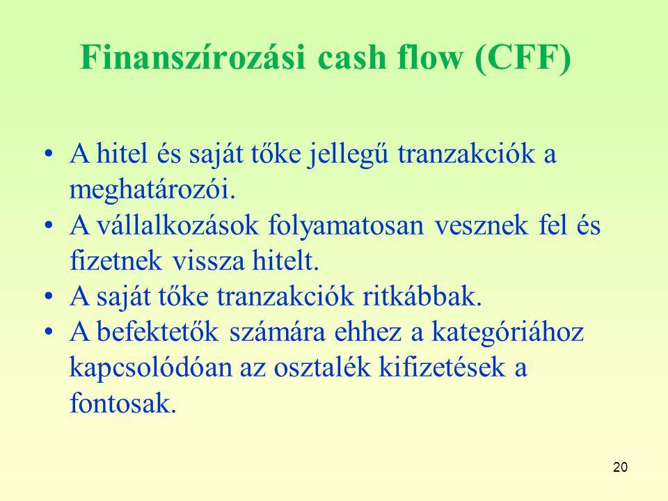 20 Finanszírozási cash flow (CFF) A hitel és saját tőke jellegű tranzakciók a meghatározói. A vállalkozások folyamatosan vesznek fel és fizetnek vissz