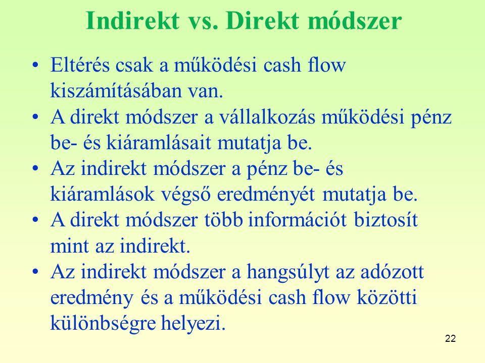 22 Indirekt vs. Direkt módszer Eltérés csak a működési cash flow kiszámításában van. A direkt módszer a vállalkozás működési pénz be- és kiáramlásait