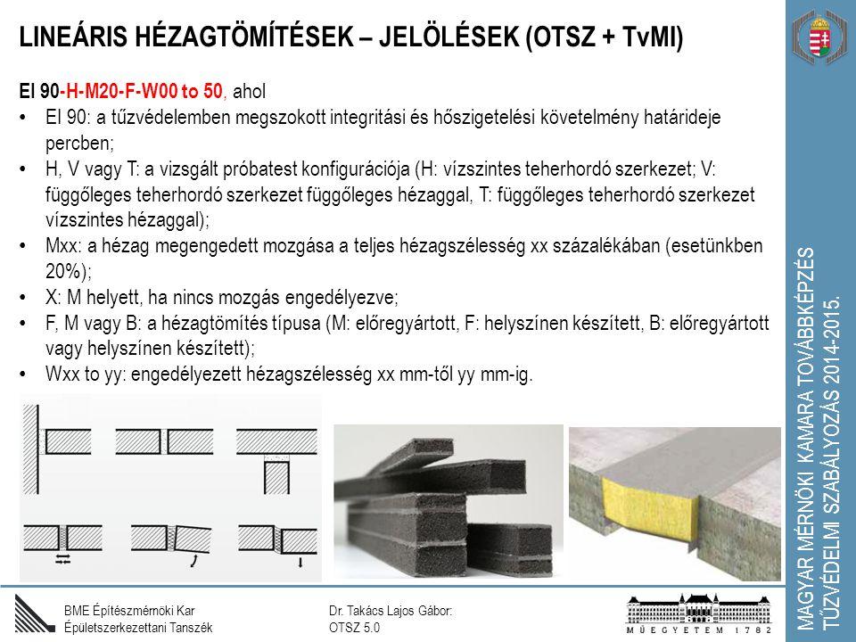 EI 90-H-M20-F-W00 to 50, ahol EI 90: a tűzvédelemben megszokott integritási és hőszigetelési követelmény határideje percben; H, V vagy T: a vizsgált próbatest konfigurációja (H: vízszintes teherhordó szerkezet; V: függőleges teherhordó szerkezet függőleges hézaggal, T: függőleges teherhordó szerkezet vízszintes hézaggal); Mxx: a hézag megengedett mozgása a teljes hézagszélesség xx százalékában (esetünkben 20%); X: M helyett, ha nincs mozgás engedélyezve; F, M vagy B: a hézagtömítés típusa (M: előregyártott, F: helyszínen készített, B: előregyártott vagy helyszínen készített); Wxx to yy: engedélyezett hézagszélesség xx mm-től yy mm-ig.