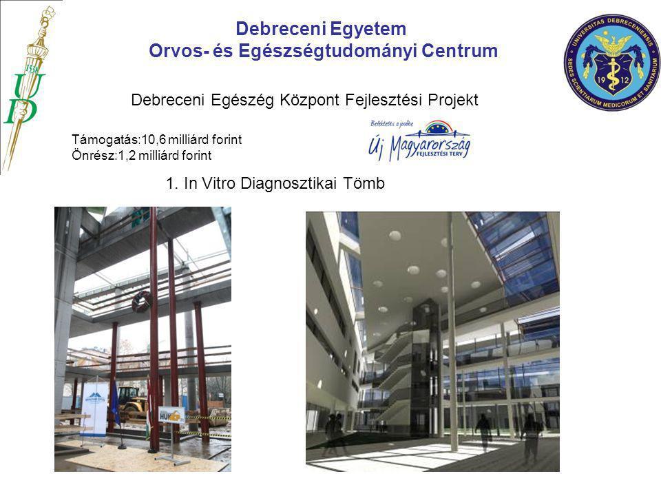 Debreceni Egyetem Orvos- és Egészségtudományi Centrum Debreceni Egészég Központ Fejlesztési Projekt Támogatás:10,6 milliárd forint Önrész:1,2 milliárd