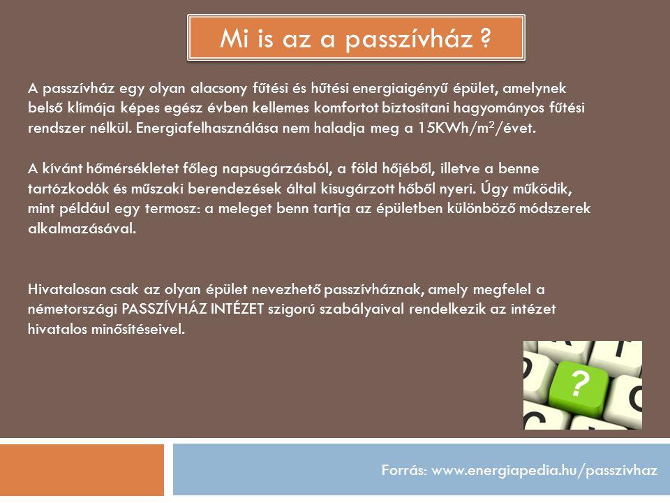 Forrás: www.energiapedia.hu/passzivhaz Mi is az a passzívház ? A passzívház egy olyan alacsony fűtési és hűtési energiaigényű épület, amelynek belső k