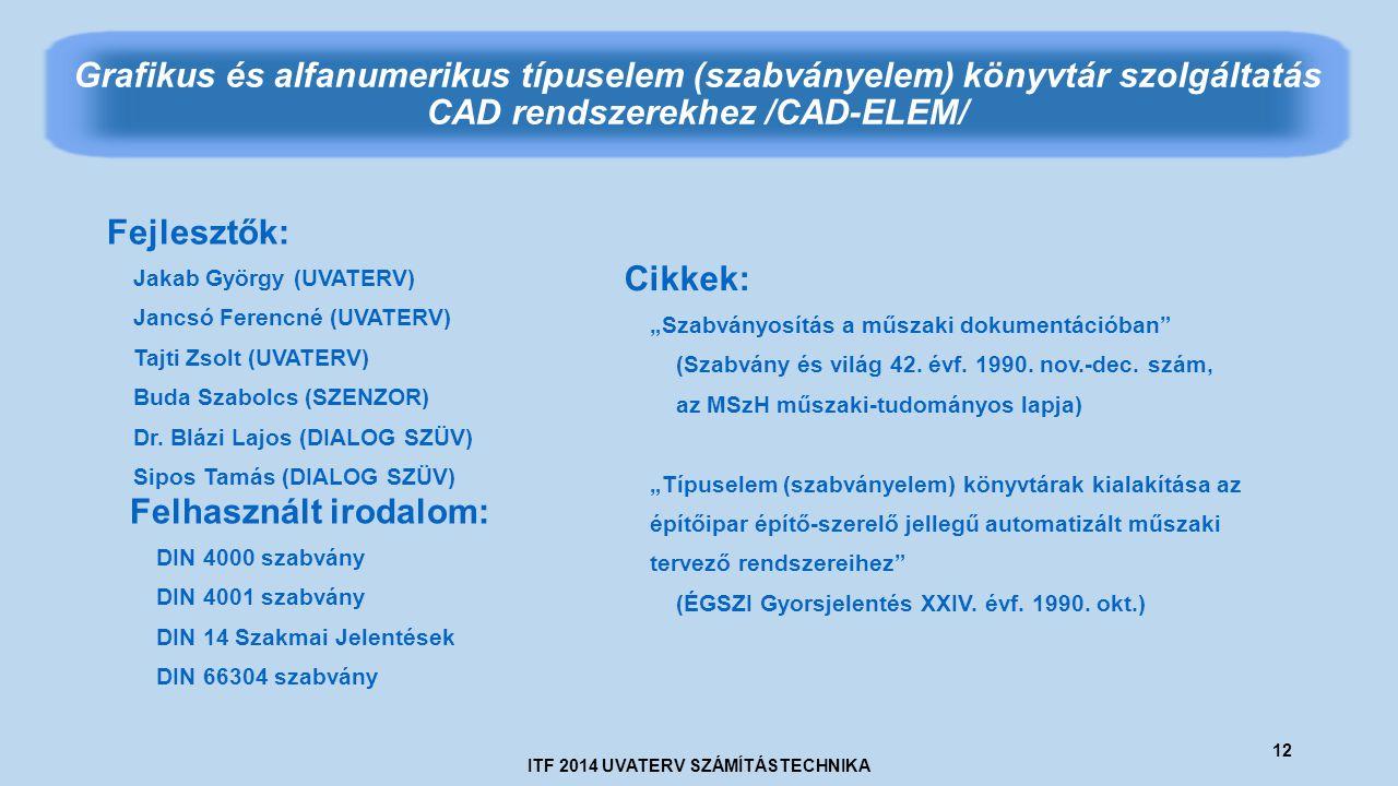 Fejlesztők: Jakab György (UVATERV) Jancsó Ferencné (UVATERV) Tajti Zsolt (UVATERV) Buda Szabolcs (SZENZOR) Dr.