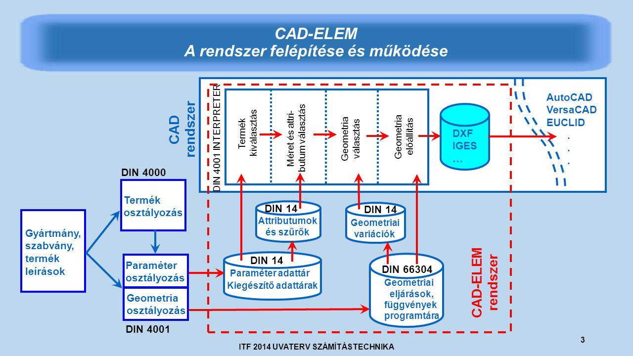 ITF 2014 UVATERV SZÁMÍTÁSTECHNIKA 3 CAD-ELEM A rendszer felépítése és működése Gyártmány, szabvány, termék leírások Geometria osztályozás Paraméter osztályozás Termék osztályozás DIN 4000 DIN 4001 CAD rendszer DIN 4001 INTERPRETER Termék kiválasztás Méret és attri- butum választás Geometria választás Geometria előállítás DXF IGES … AutoCAD VersaCAD EUCLID.