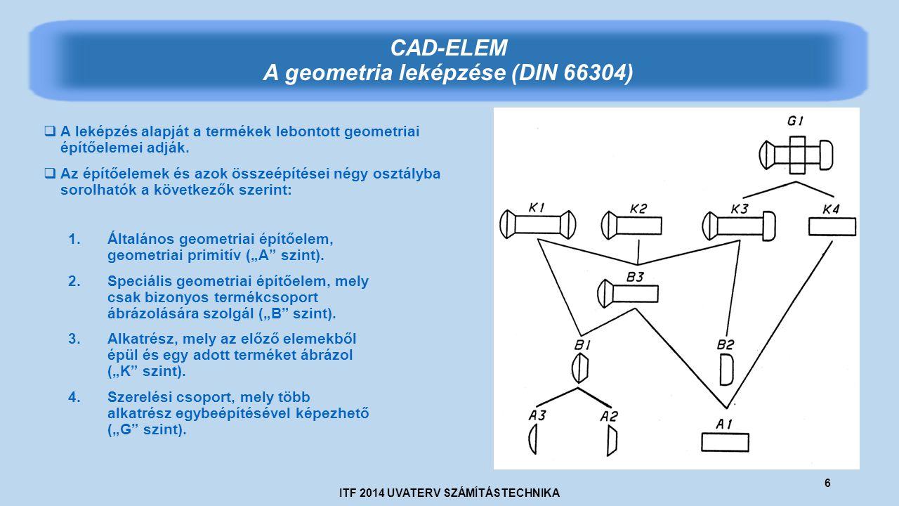 ITF 2014 UVATERV SZÁMÍTÁSTECHNIKA 6 CAD-ELEM A geometria leképzése (DIN 66304)  A leképzés alapját a termékek lebontott geometriai építőelemei adják.