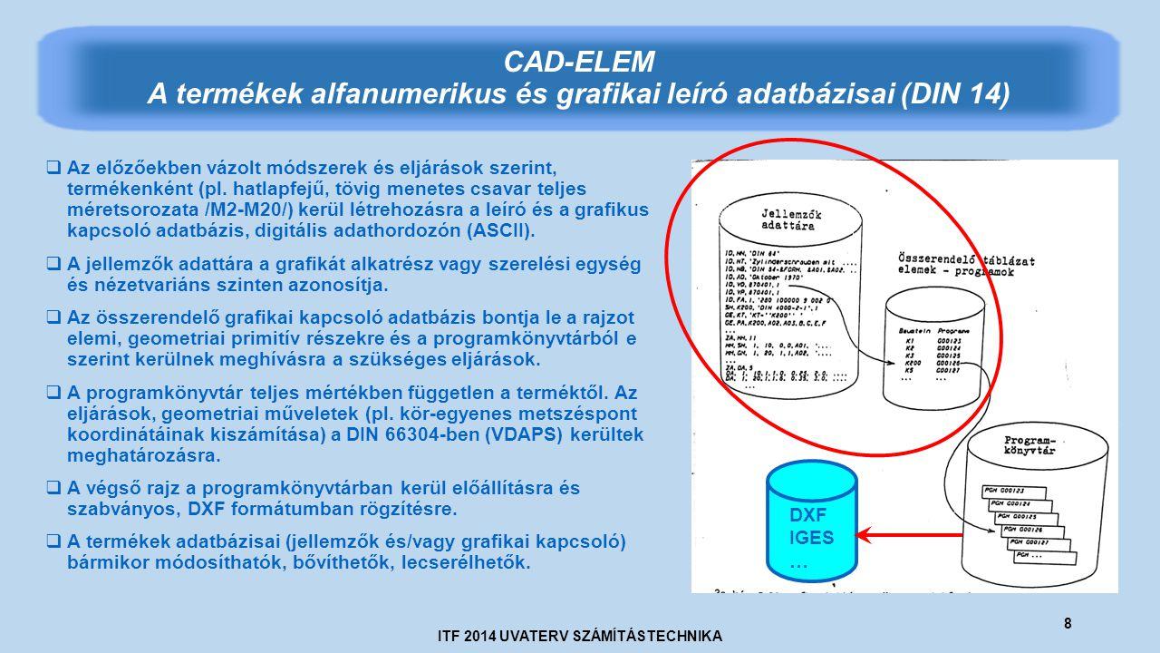 ITF 2014 UVATERV SZÁMÍTÁSTECHNIKA 8 CAD-ELEM A termékek alfanumerikus és grafikai leíró adatbázisai (DIN 14)  Az előzőekben vázolt módszerek és eljárások szerint, termékenként (pl.