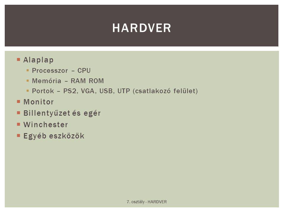  Alaplap  Processzor – CPU  Memória – RAM ROM  Portok – PS2, VGA, USB, UTP (csatlakozó felület)  Monitor  Billentyűzet és egér  Winchester  Eg