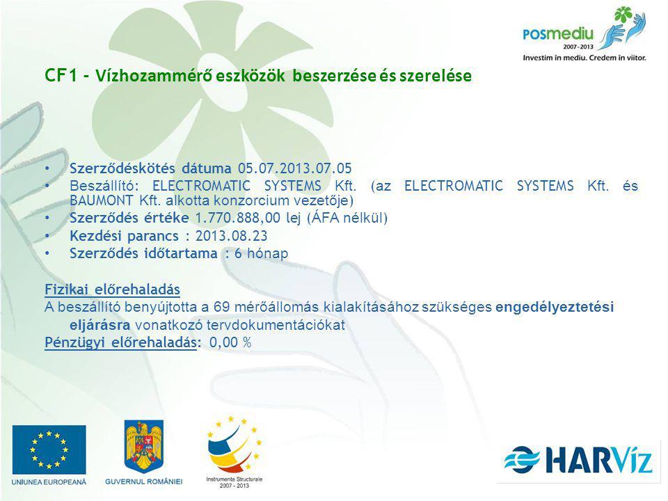CF1 - Vízhozammérő eszközök beszerzése és szerelése Szerződéskötés dátuma 05.07.2013.07.05 Beszállító : ELECTROMATIC SYSTEMS Kft.
