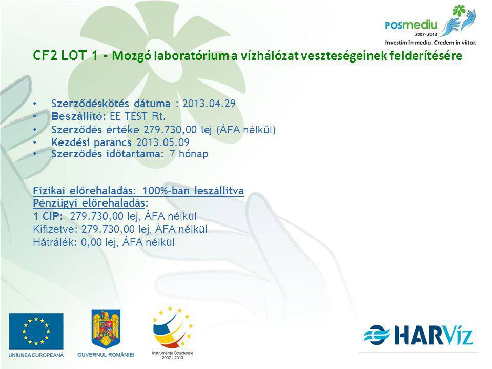 CF2 LOT 1 - Mozgó laboratórium a vízhálózat veszteségeinek felderítésére Szerződéskötés dátuma : 2013.04.29 Beszállító : EE TEST Rt.