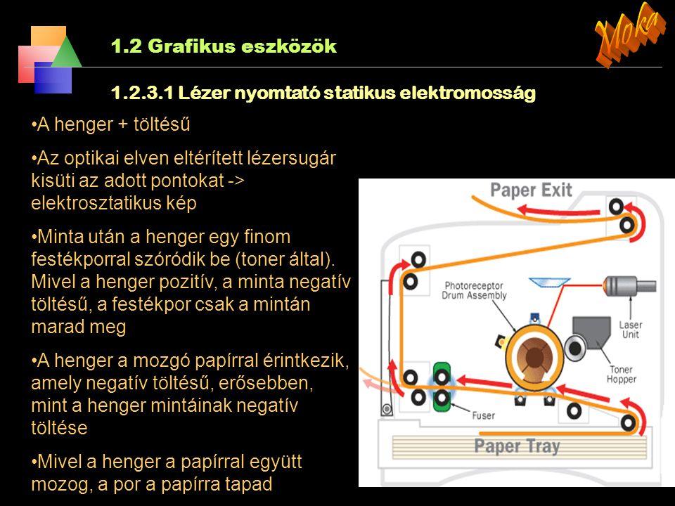 1.2 Grafikus eszközök 1.2.3.1 Lézer nyomtató Kialakításuk a fénymásolók továbbfejlesztésével vált lehetővé. A lézer- nyomtatók a lézersugarat használj