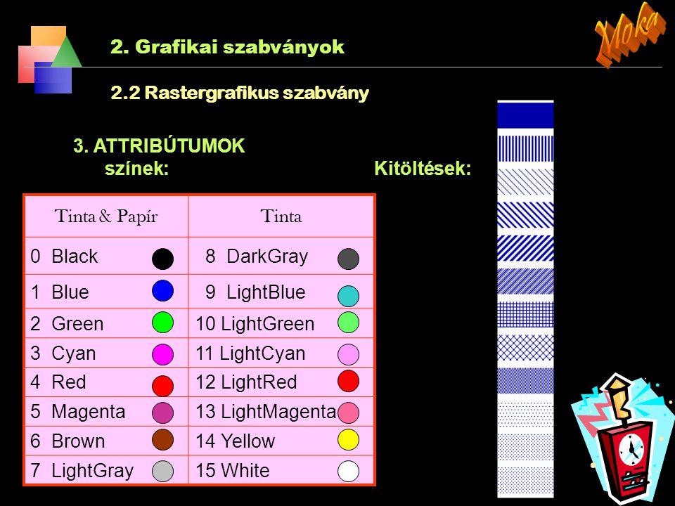 2. Grafikai szabványok 2.2 Rasztergrafikus szabvány (SRGP) Legalapvetőbb raszter-grafikus funkciókat, megvalósító program- egységekre vonatkozó szabvá