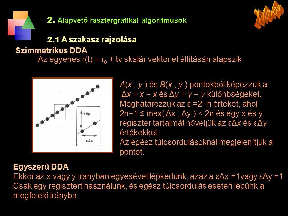 2. Alapvető rasztergrafikai algoritmusok A modellezés során arra a kérdésre keressük a választ, hogy hogyan lehet folytonos geometriai alakzatokat kép